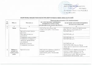 Свидетельство об оценке состояния измерений в лаборатории-002